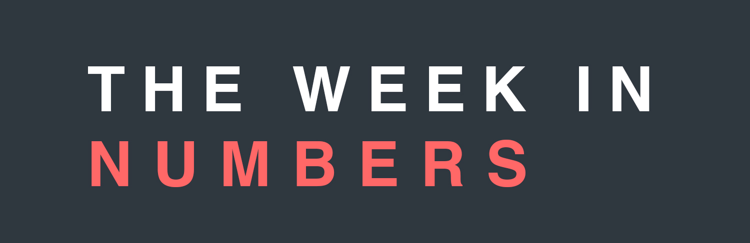The Week in Numbers Banner